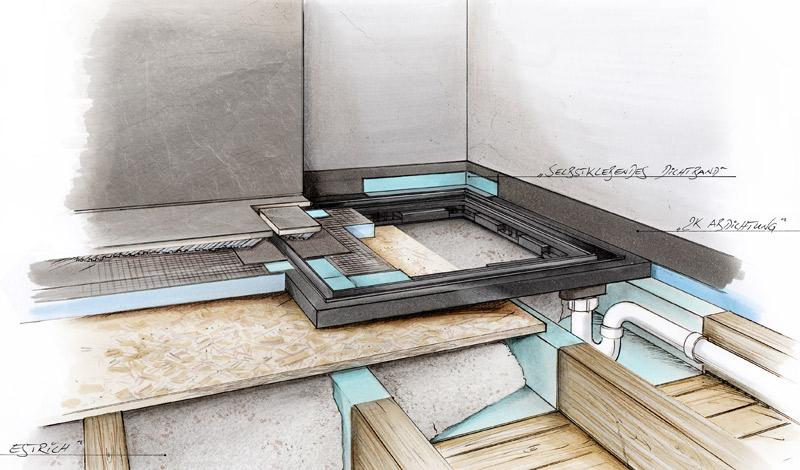 duschsystem nach ma baqua. Black Bedroom Furniture Sets. Home Design Ideas